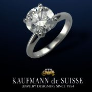The Timeless Round Solitaire Diamond